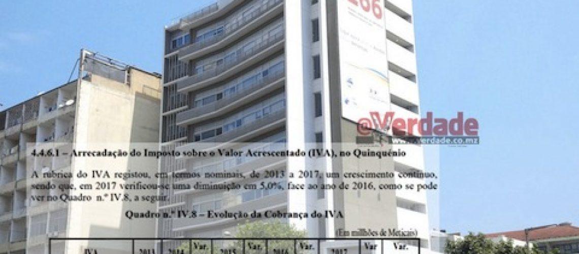 Autoridade Tributária de Moçambique falhou meta de cobrança do IVA em 2017 e mentiu