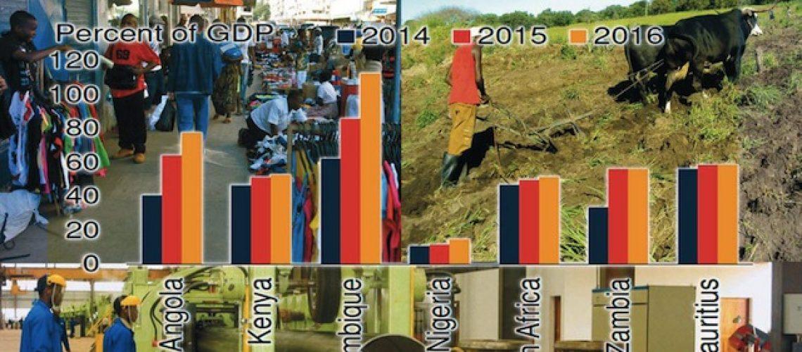 Moçambique deverá crescer apenas 5