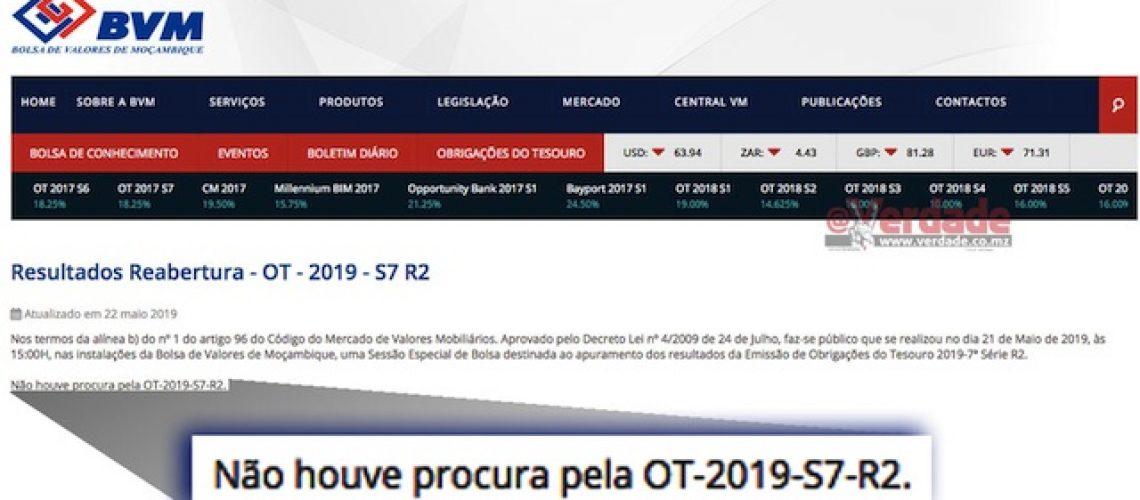 Dívida Pública Interna de Moçambique sem compradores deixa Governo sem opções para financiar défice de 65 biliões de Meticais