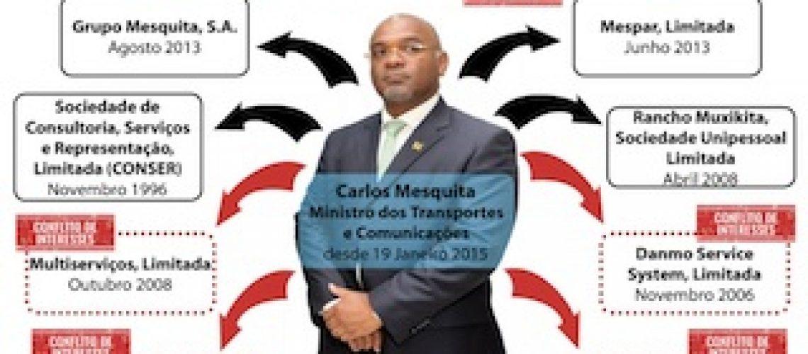 Ministro Carlos Mesquita