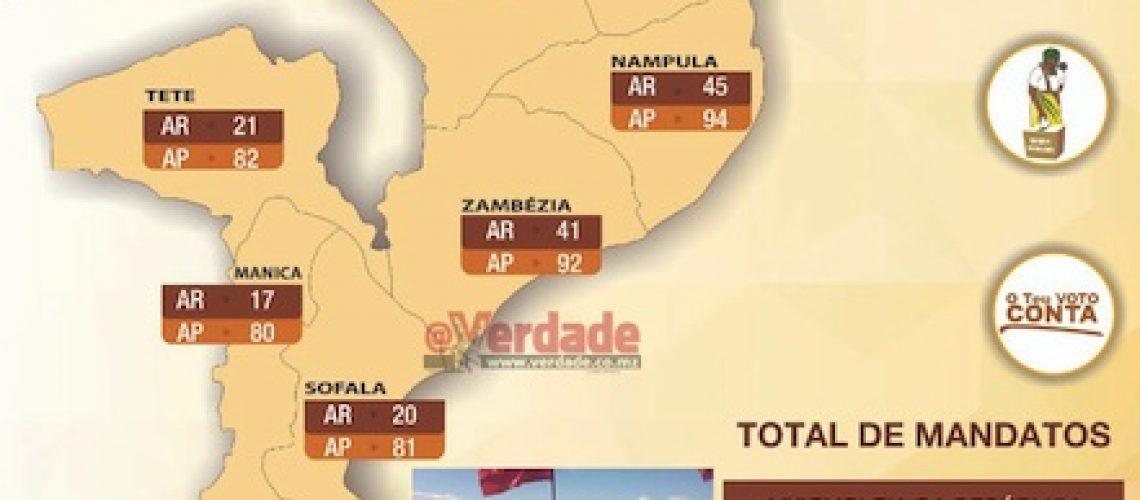 """""""A vitória (da Frelimo) prepara-se"""" desde o Recenseamento eleitoral em Moçambique"""