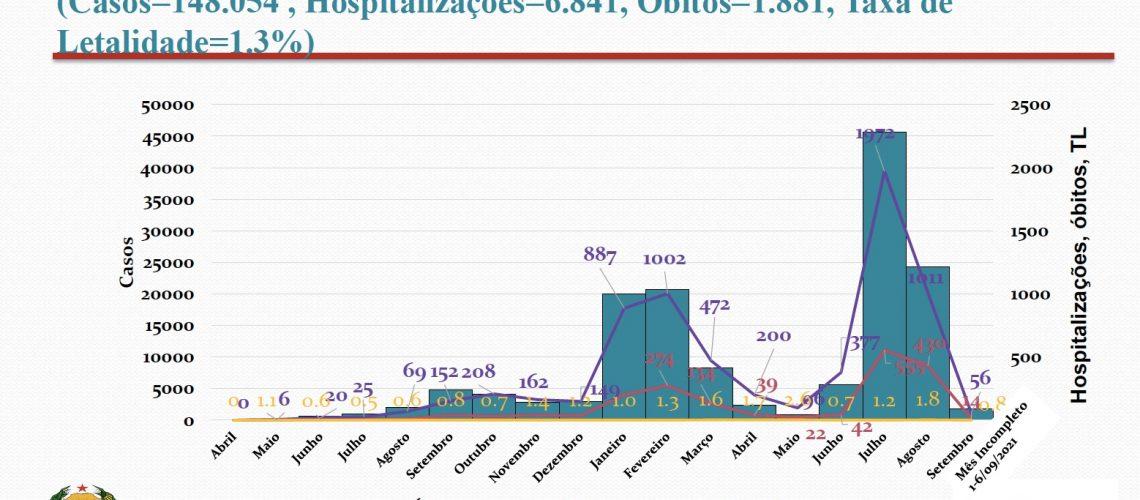 coronavirus0609-analise-obitos-hospit