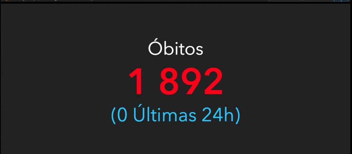 coronavirus1009-dash-obitos-24h