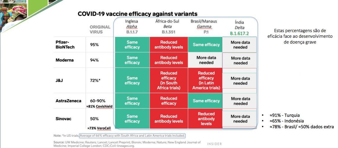 coronavirus1606-vacina-eficacia