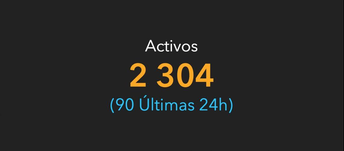 coronavirus2309-dash-activos