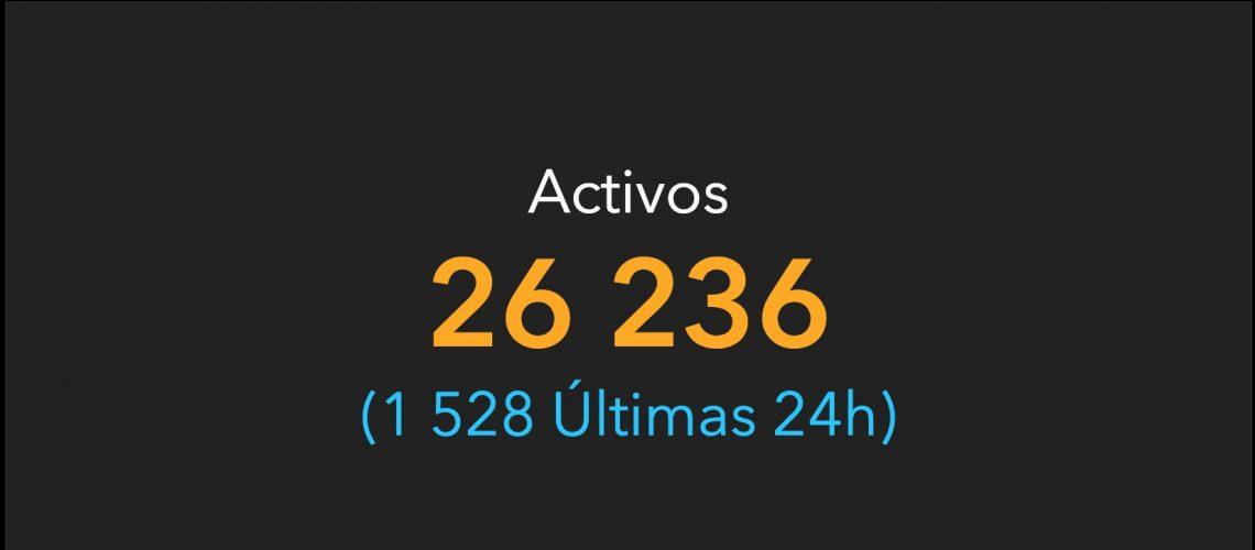 coronavirus2507-activos-num