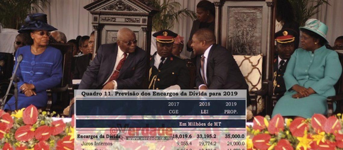 Serviço da Dívida Pública atinge máximo histórico 35 biliões de meticais