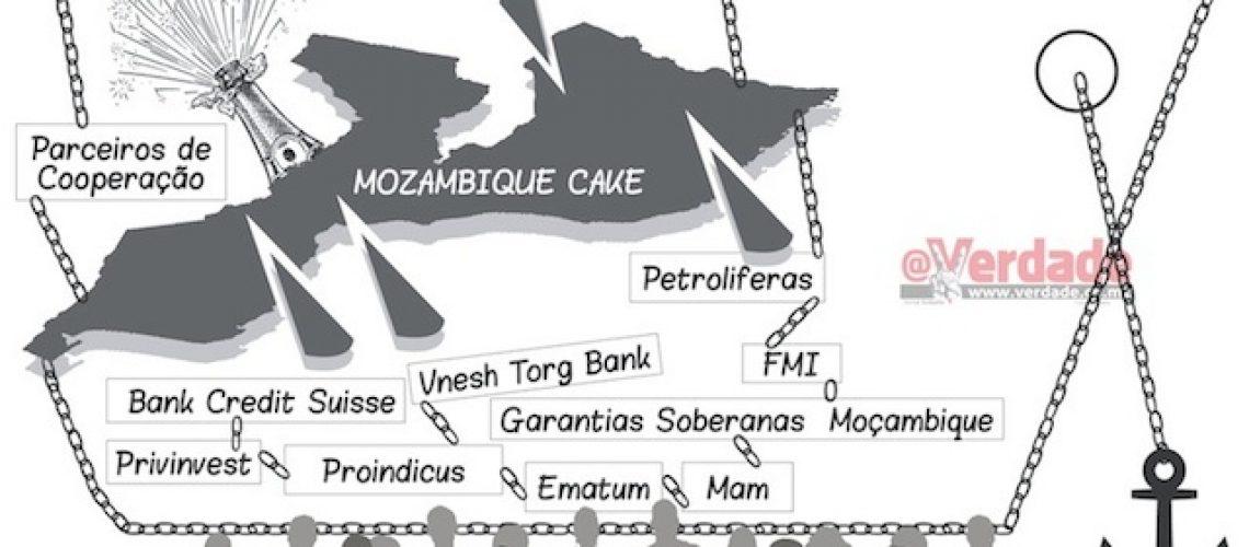 Moçambique deixar de pagar os empréstimos ilegais não é opção mesmo com julgamento nos EUA