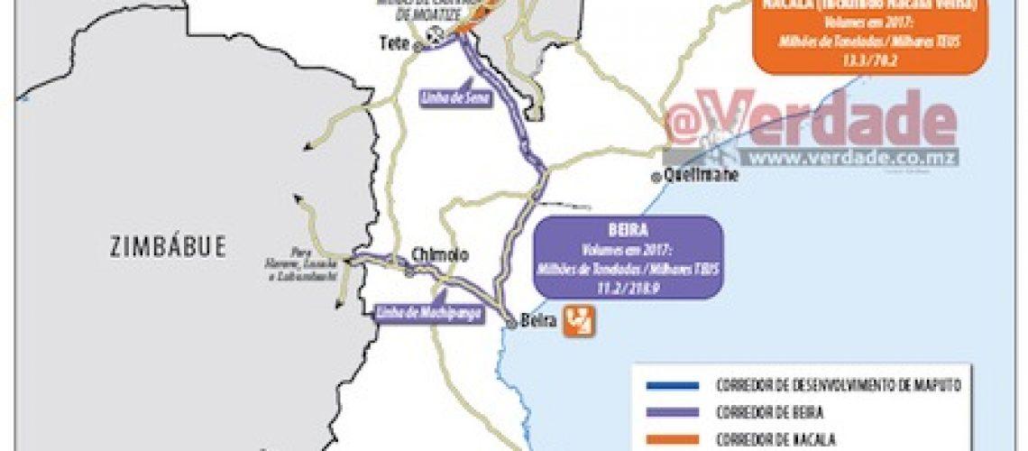"""Banco Mundial recomenda """"eliminar o uso obrigatório dos despachantes aduaneiros"""" em Moçambique"""
