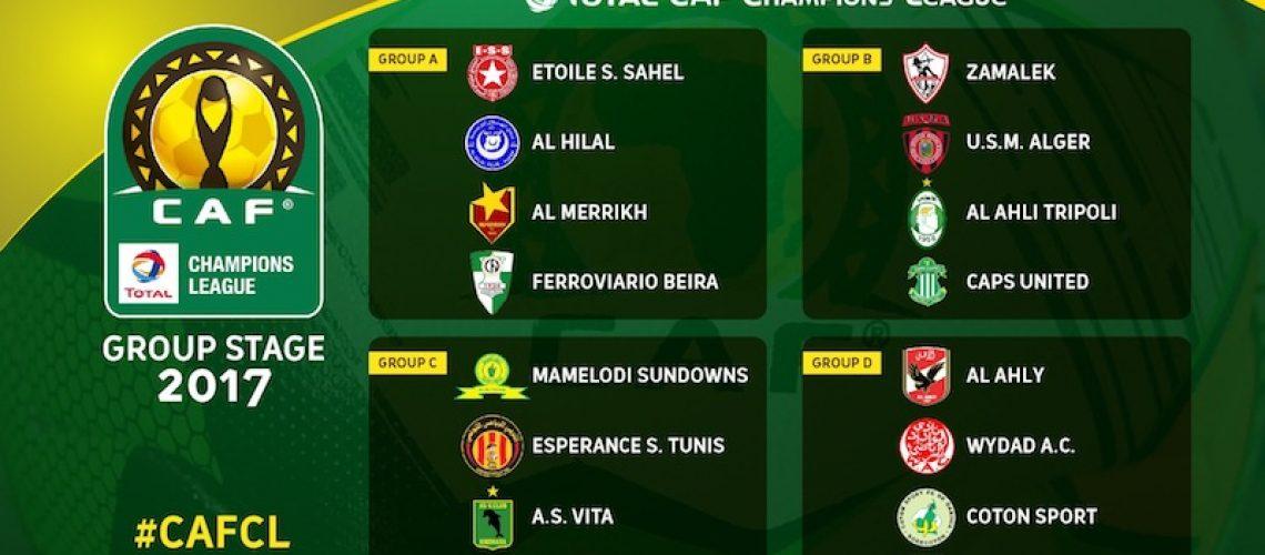 Ferroviário da Beira no grupo A da Liga dos Campeões Africanos