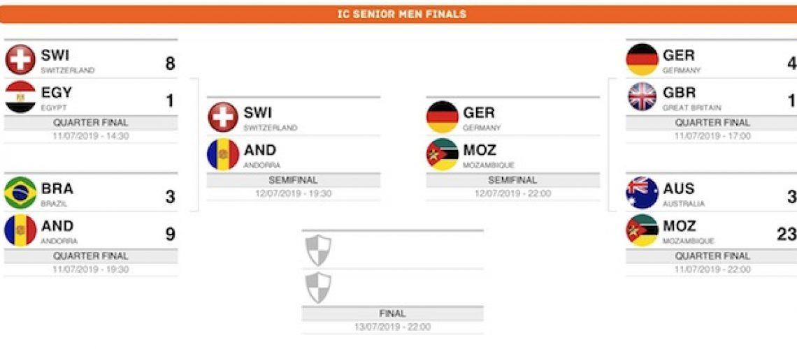 """""""Ngonhamas"""" humilham Austrália e discutem com Alemanha lugar na final do Campeonato Intercontinental"""