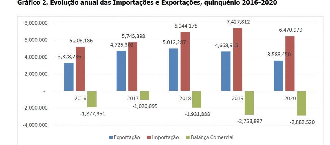 ine-balanca-2016-2020