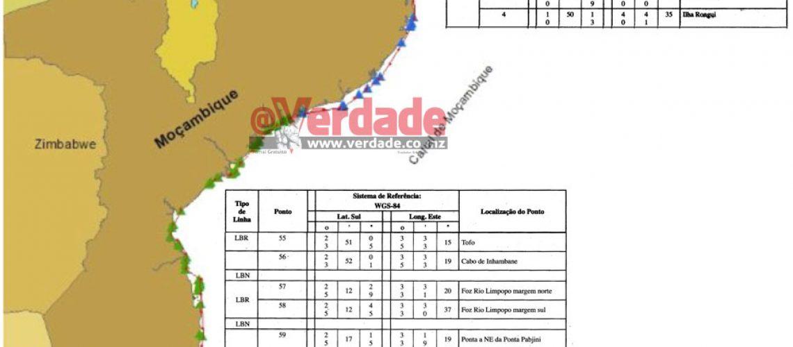 moçambique-LinhaBase-pontos