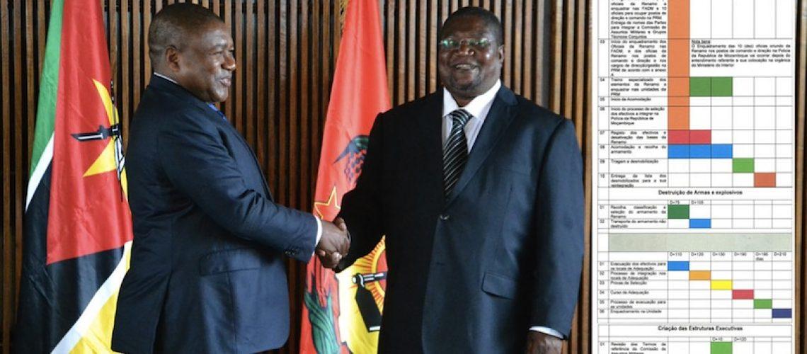 Enquanto Nyusi e Momade dialogam pelos medias Acordo de Cessação de Paz em Moçambique não acontece em Abril
