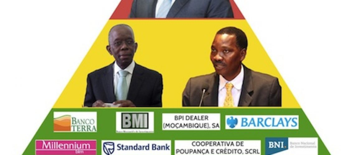 Banco de Moçambique reconhece alerta do @Verdade